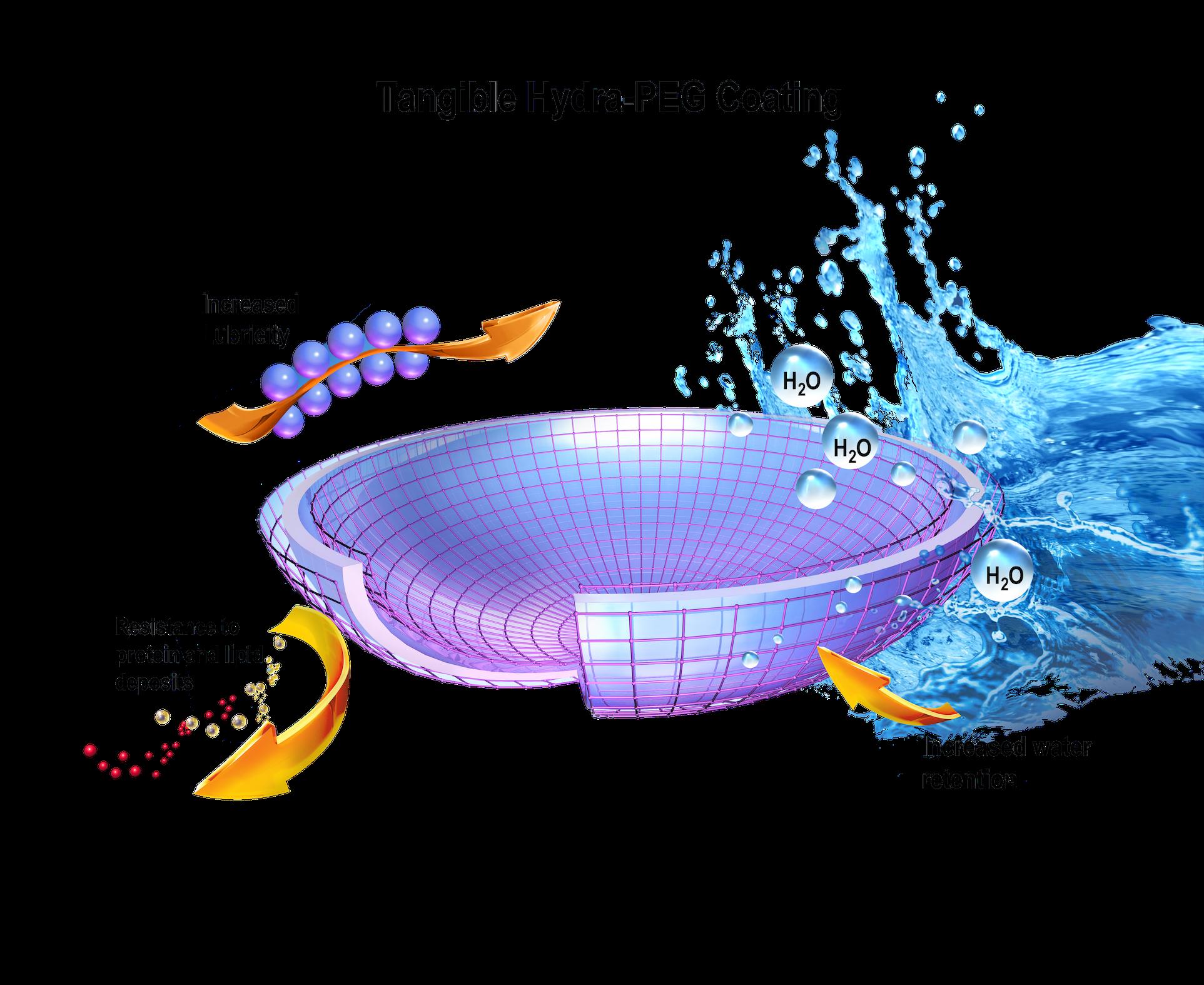 Hydra-PEG